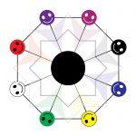 Crowdsourcing Turathium icon